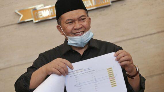 Sebagai Saksi, Wali Kota Bandung Penuhi Panggilan KPK Terkait Kisruh RTH Kota Bandung