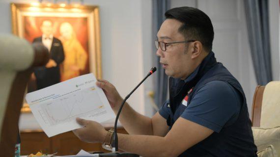 Bahas Situasi Covid Terbaru di Jabar, Ini yang Disampaikan Ridwan Kamil ke Pak Luhut